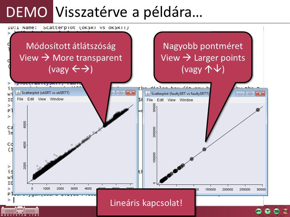 DEMO Visszatérve a példára… Nagyobb pontméret View  Larger points (vagy  ) Nagyobb pontméret View  Larger points (vagy  ) Módosított átlátszóság View  More transparent (vagy  ) Módosított átlátszóság View  More transparent (vagy  ) Lineáris kapcsolat!