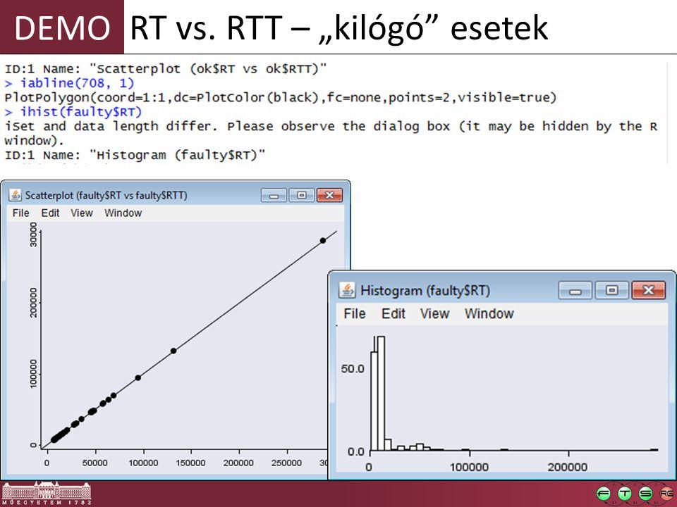 "DEMO RT vs. RTT – ""kilógó esetek"