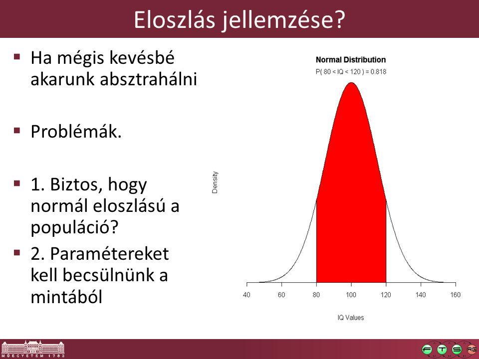 Eloszlás jellemzése?  Ha mégis kevésbé akarunk absztrahálni  Problémák.  1. Biztos, hogy normál eloszlású a populáció?  2. Paramétereket kell becs