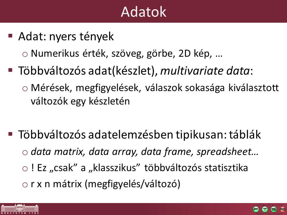 Adatok  Adat: nyers tények o Numerikus érték, szöveg, görbe, 2D kép, …  Többváltozós adat(készlet), multivariate data: o Mérések, megfigyelések, vál