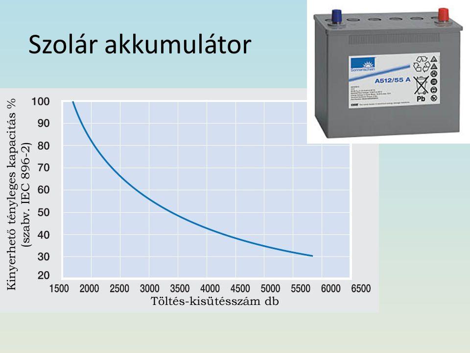 Szolár akkumulátor