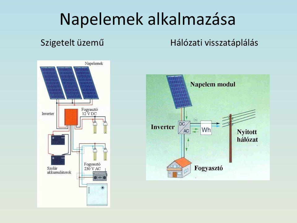 Napelemek alkalmazása Szigetelt üzemű Hálózati visszatáplálás