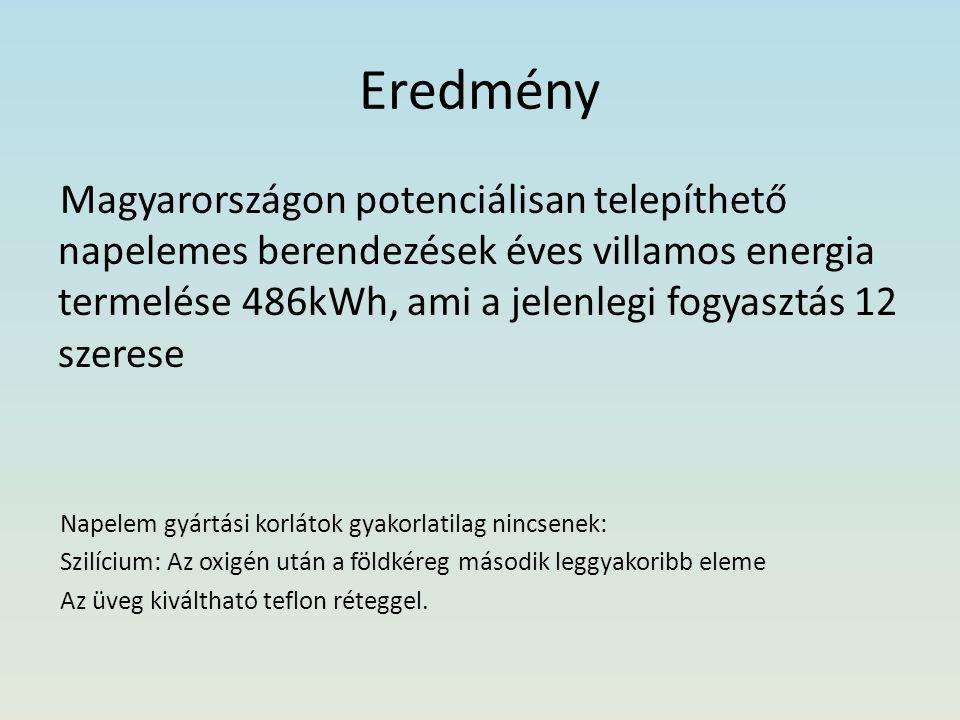 Eredmény Magyarországon potenciálisan telepíthető napelemes berendezések éves villamos energia termelése 486kWh, ami a jelenlegi fogyasztás 12 szerese Napelem gyártási korlátok gyakorlatilag nincsenek: Szilícium: Az oxigén után a földkéreg második leggyakoribb eleme Az üveg kiváltható teflon réteggel.