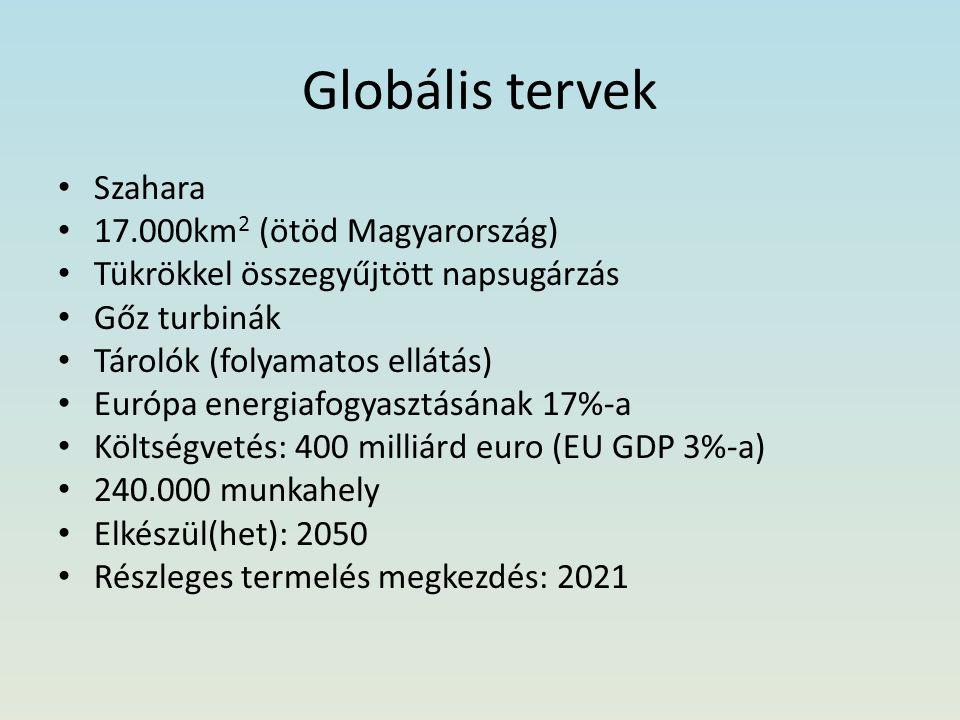 Globális tervek Szahara 17.000km 2 (ötöd Magyarország) Tükrökkel összegyűjtött napsugárzás Gőz turbinák Tárolók (folyamatos ellátás) Európa energiafog