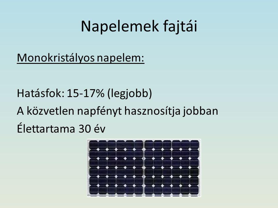 Napelemek fajtái Monokristályos napelem: Hatásfok: 15-17% (legjobb) A közvetlen napfényt hasznosítja jobban Élettartama 30 év