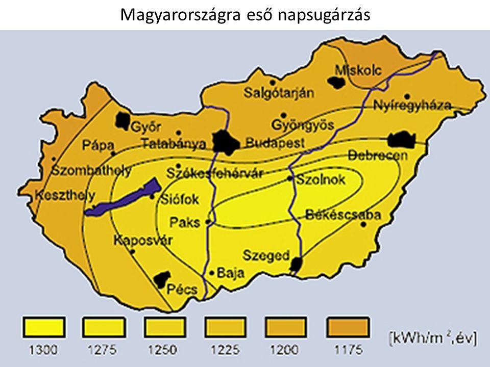 Magyarországra eső napsugárzás