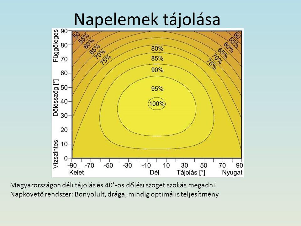 Napelemek tájolása Magyarországon déli tájolás és 40˚-os dőlési szöget szokás megadni. Napkövető rendszer: Bonyolult, drága, mindig optimális teljesít