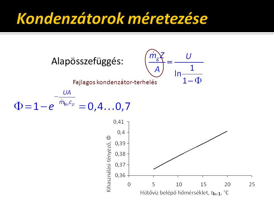 Alapösszefüggés: Fajlagos kondenzátor-terhelés