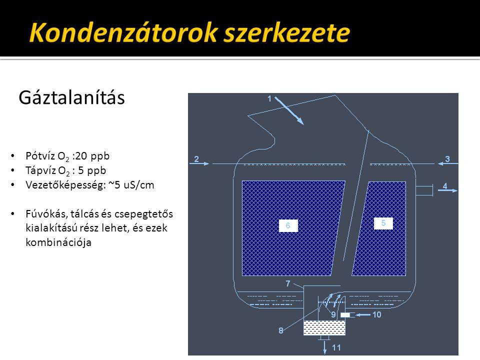 Gáztalanítás Pótvíz O 2 :20 ppb Tápvíz O 2 : 5 ppb Vezetőképesség: ~5 uS/cm Fúvókás, tálcás és csepegtetős kialakítású rész lehet, és ezek kombinációj