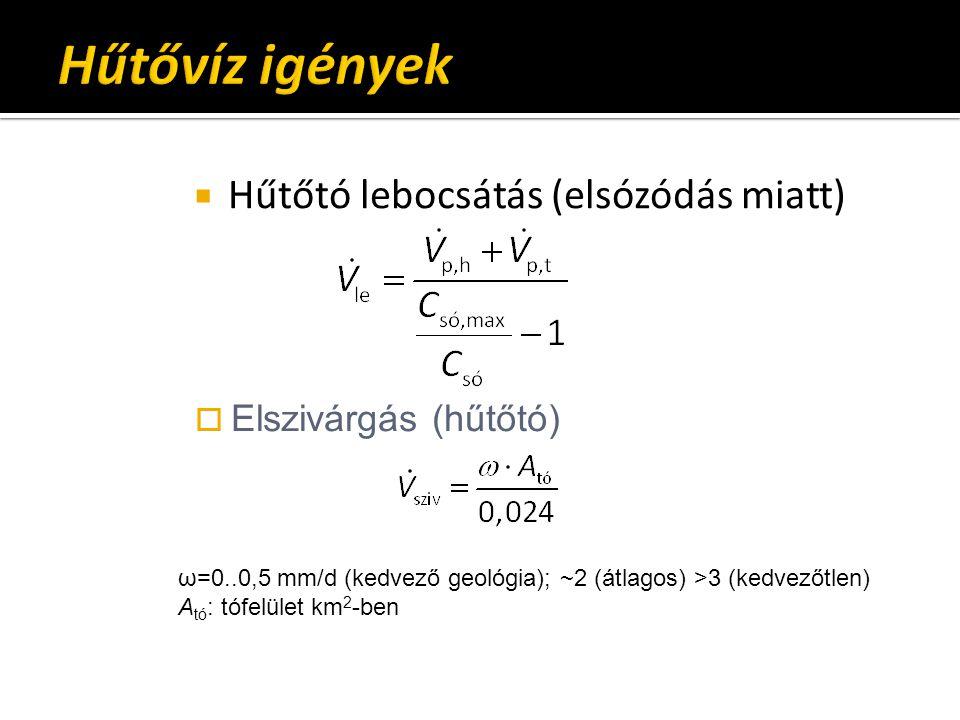  Hűtőtó lebocsátás (elsózódás miatt)  Elszivárgás (hűtőtó) ω=0..0,5 mm/d (kedvező geológia); ~2 (átlagos) >3 (kedvezőtlen) A tó : tófelület km 2 -be
