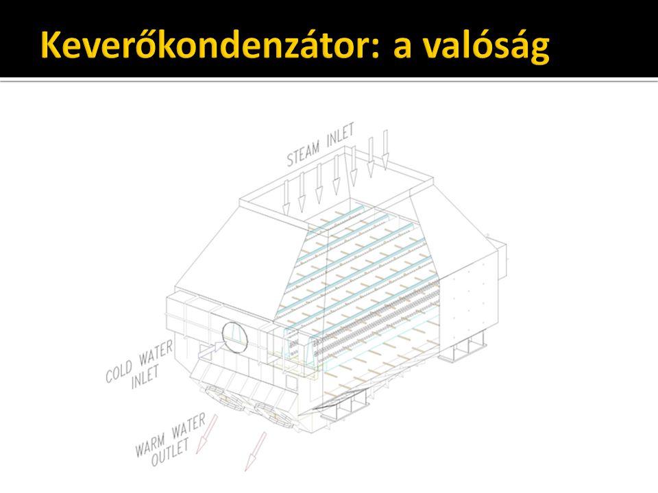 Méretezés gyártói nomogrammal (outdated)