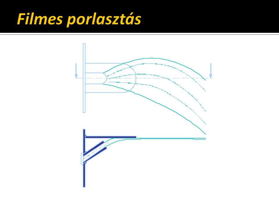 Felépítés, szerkezet  Légáramlás fenntartásának módja  mestersége szellőztetésű  természetes szellőztetésű  Áramlás módja szerint  ellenáramú  kereszt-ellenáramú  keresztáramú
