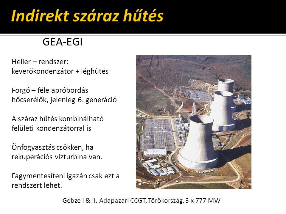 GEA-EGI Gebze I & II, Adapazari CCGT, Törökország, 3 x 777 MW Heller – rendszer: keverőkondenzátor + léghűtés Forgó – féle apróbordás hőcserélők, jele
