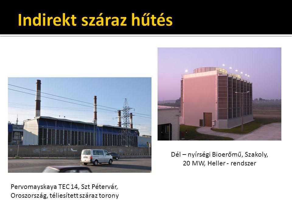 Dél – nyírségi Bioerőmű, Szakoly, 20 MW, Heller - rendszer Pervomayskaya TEC 14, Szt Pétervár, Oroszország, téliesített száraz torony