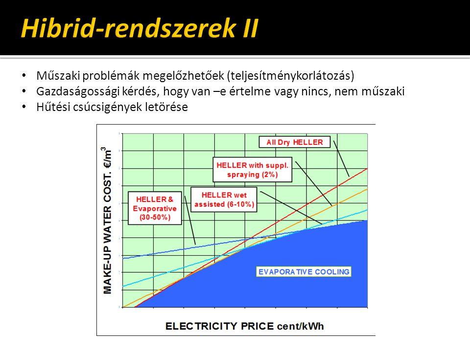 Műszaki problémák megelőzhetőek (teljesítménykorlátozás) Gazdaságossági kérdés, hogy van –e értelme vagy nincs, nem műszaki Hűtési csúcsigények letöré