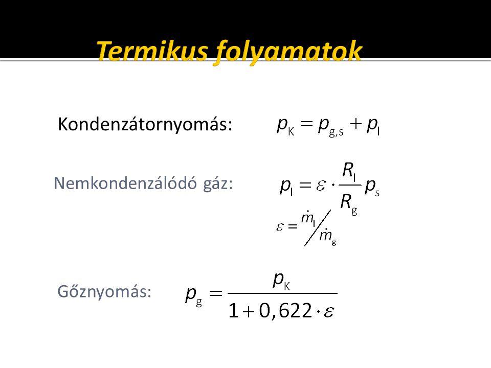  Hőátvitel leírása, számítása  elméleti módszer  empirikus formulák  zónákra bontás  Alapmodell (hőellenállások) Diff.