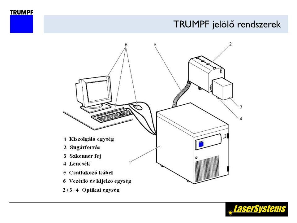 TRUMPF jelölő rendszerek