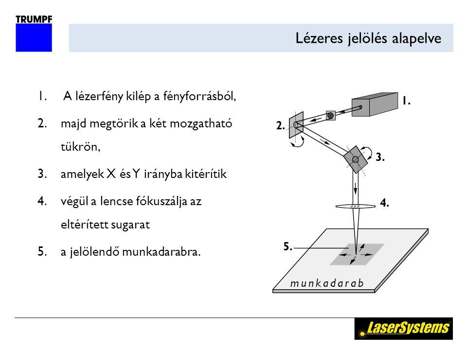 Lézeres jelölés alapelve 1. 2. 3. 4. 5. munkadarab 1. A lézerfény kilép a fényforrásból, 2.majd megtörik a két mozgatható tükrön, 3.amelyek X és Y irá