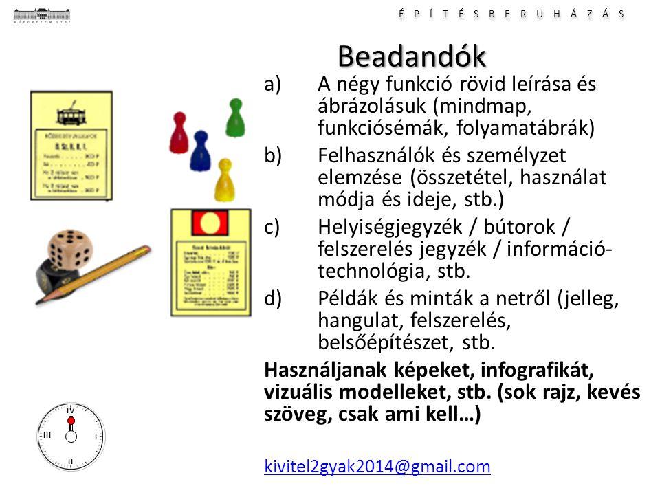 É P Í T É S B E R U H Á Z Á S I II III IVBeadandók a)A négy funkció rövid leírása és ábrázolásuk (mindmap, funkciósémák, folyamatábrák) b)Felhasználók és személyzet elemzése (összetétel, használat módja és ideje, stb.) c)Helyiségjegyzék / bútorok / felszerelés jegyzék / információ- technológia, stb.