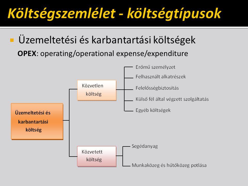  Üzemeltetési és karbantartási költségek OPEX: operating/operational expense/expenditure