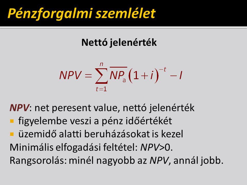 NPV: net peresent value, nettó jelenérték  figyelembe veszi a pénz időértékét  üzemidő alatti beruházásokat is kezel Minimális elfogadási feltétel: