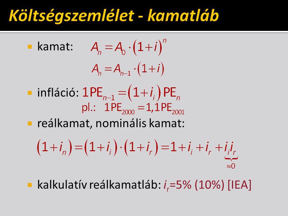  kamat:  infláció:  reálkamat, nominális kamat:  kalkulatív reálkamatláb: i r =5% (10%) [IEA]