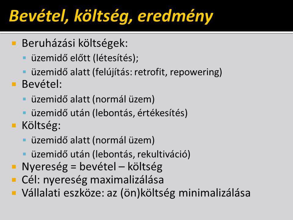  Beruházási költségek:  üzemidő előtt (létesítés);  üzemidő alatt (felújítás: retrofit, repowering)  Bevétel:  üzemidő alatt (normál üzem)  üzem