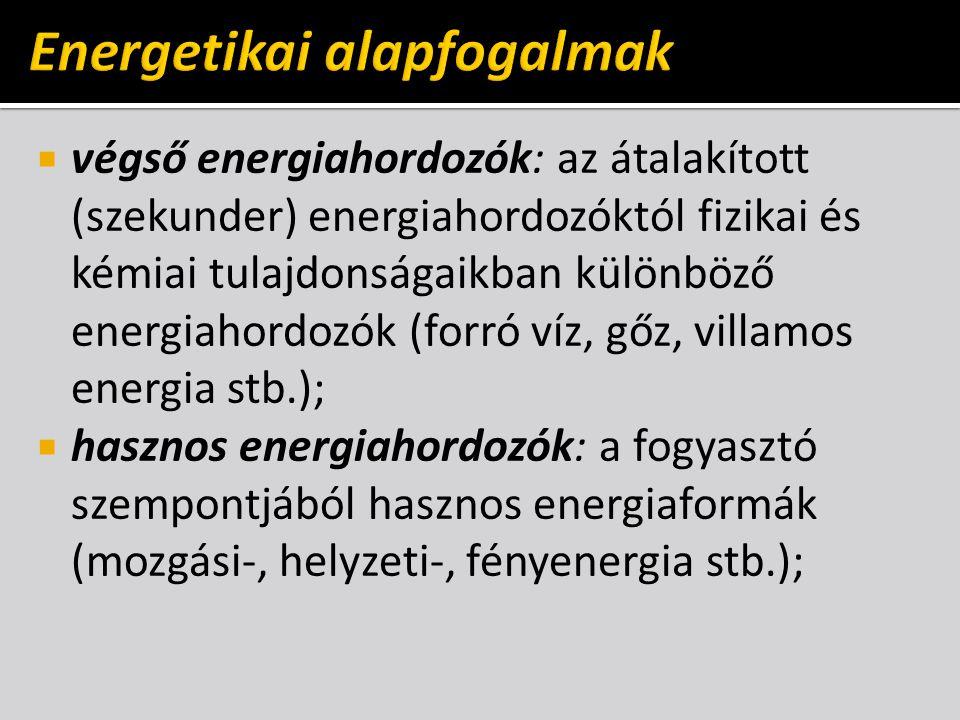  végső energiahordozók: az átalakított (szekunder) energiahordozóktól fizikai és kémiai tulajdonságaikban különböző energiahordozók (forró víz, gőz,