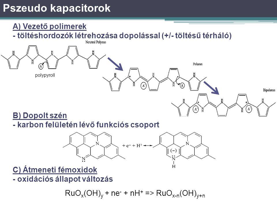 Pszeudo kapacitorok A) Vezető polimerek - töltéshordozók létrehozása dopolással (+/- töltésű térháló) B) Dopolt szén - karbon felületén lévő funkciós
