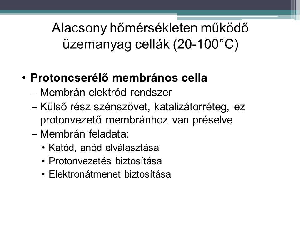 Alacsony hőmérsékleten működő üzemanyag cellák (20-100°C) Protoncserélő membrános cella ‒ Membrán elektród rendszer ‒ Külső rész szénszövet, katalizát