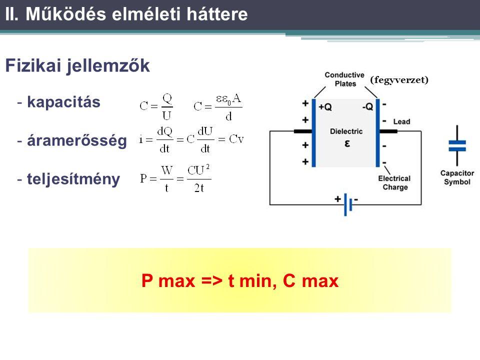 II. Működés elméleti háttere Fizikai jellemzők - kapacitás - áramerősség - teljesítmény P max => t min, C max (fegyverzet)