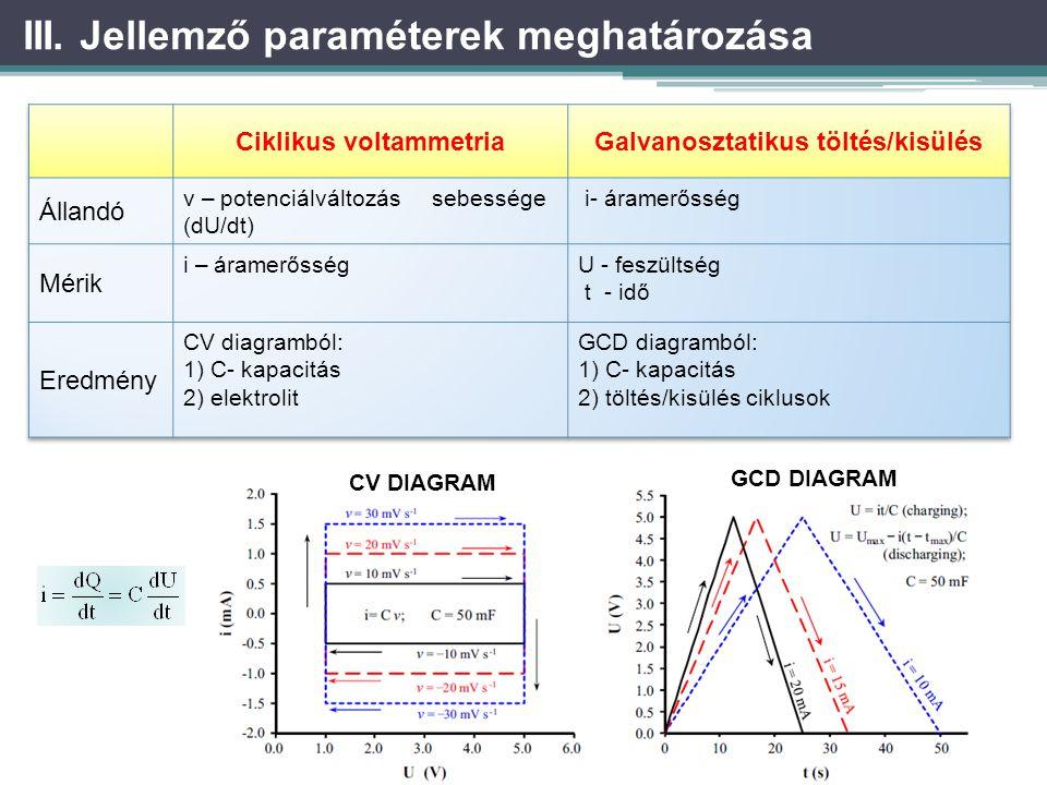 Magas hőmérsékleten működő üzemanyag cellák (200-1000°C) Olvadt karbonátos cella ‒ Előnye nem kell reformer, közvetlenül földgázt használ ‒ Elektrolit olvadt karbonát sók LiAlO 2 kerámia mátrixban Szilárd oxidos cella ‒ Legmagasabb működési hőmérsékletű ‒ Elektrolit szilárd ZrO ‒ Magas teljesítmény ‒ Olcsó, nem kell nemesfém katalizátor ‒ Erőmű