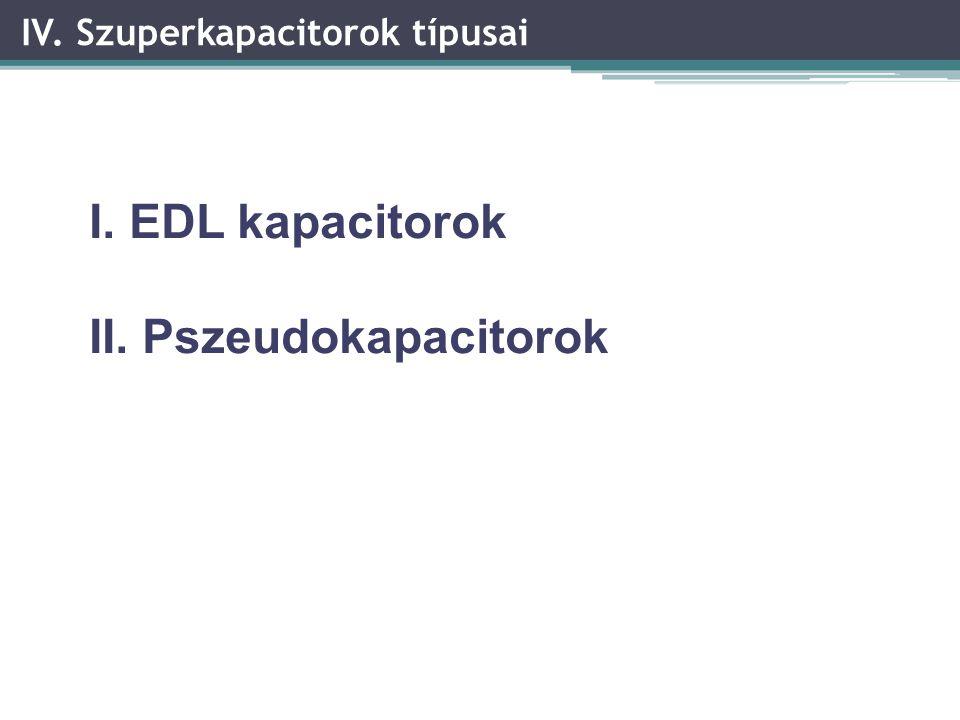 IV. Szuperkapacitorok típusai I. EDL kapacitorok II. Pszeudokapacitorok