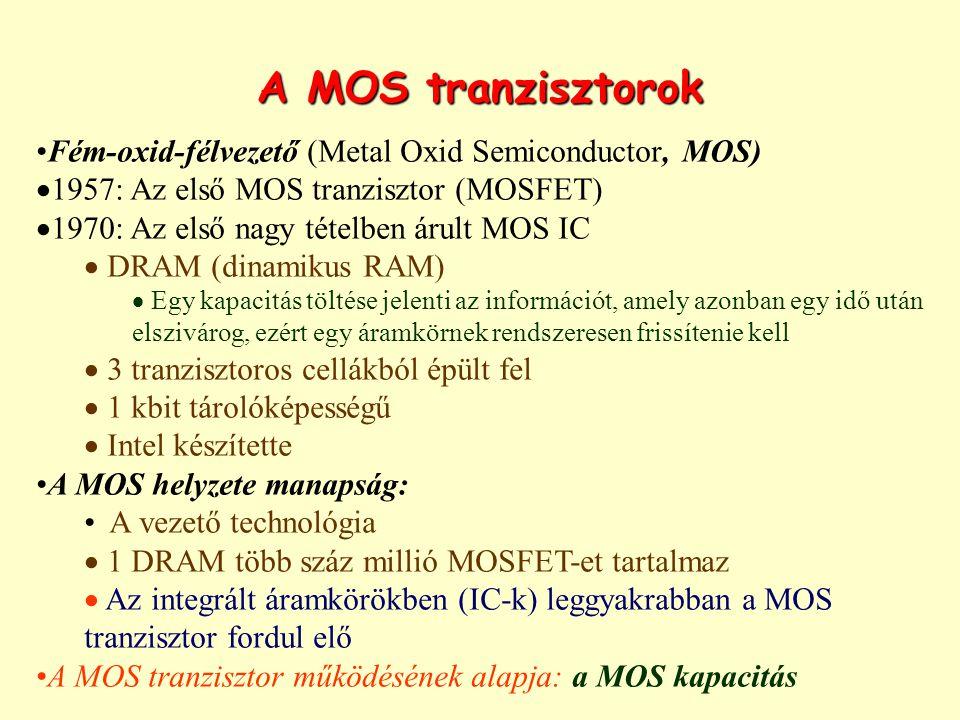 Fém-oxid-félvezető (Metal Oxid Semiconductor, MOS)  1957: Az első MOS tranzisztor (MOSFET)  1970: Az első nagy tételben árult MOS IC  DRAM (dinamik