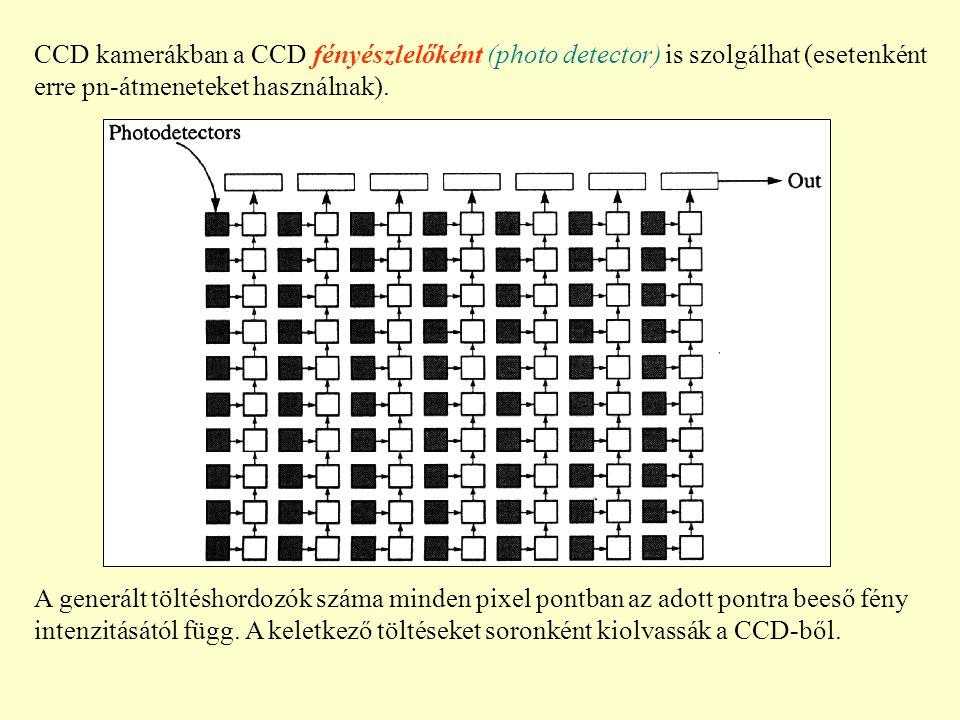 CCD kamerákban a CCD fényészlelőként (photo detector) is szolgálhat (esetenként erre pn-átmeneteket használnak). A generált töltéshordozók száma minde