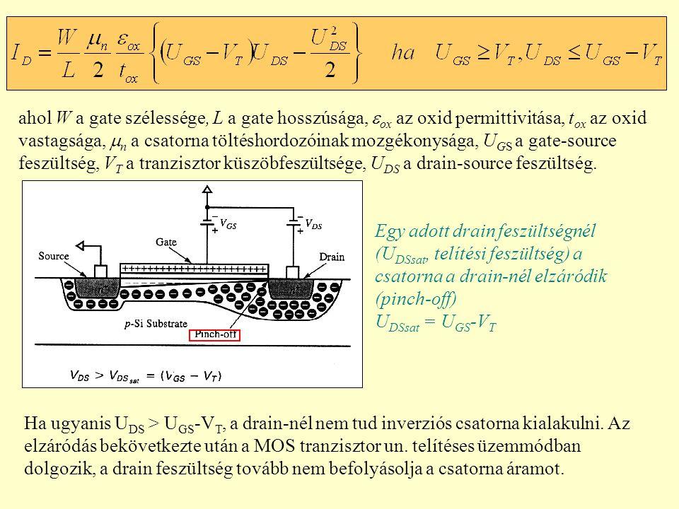 ahol W a gate szélessége, L a gate hosszúsága,  ox az oxid permittivitása, t ox az oxid vastagsága,  n a csatorna töltéshordozóinak mozgékonysága, U