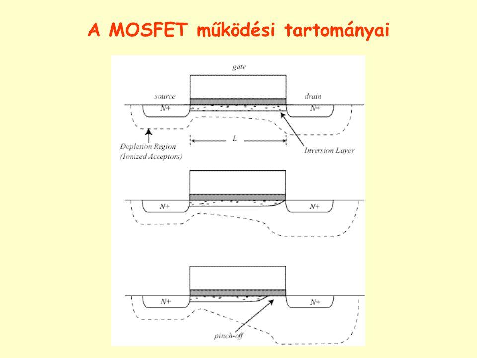 A MOSFET működési tartományai