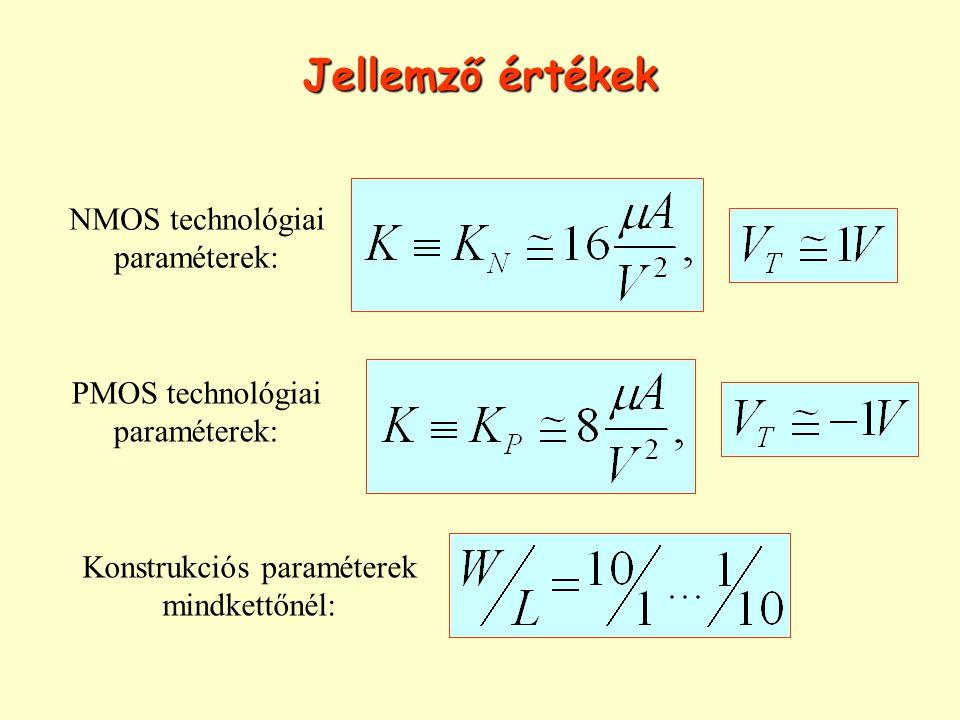 Jellemző értékek NMOS technológiai paraméterek: Konstrukciós paraméterek mindkettőnél: PMOS technológiai paraméterek: