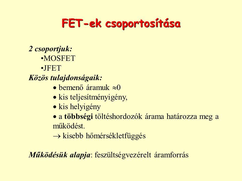 2 csoportjuk: MOSFET JFET Közös tulajdonságaik:  bemenő áramuk  0  kis teljesítményigény,  kis helyigény  a többségi töltéshordozók árama határoz