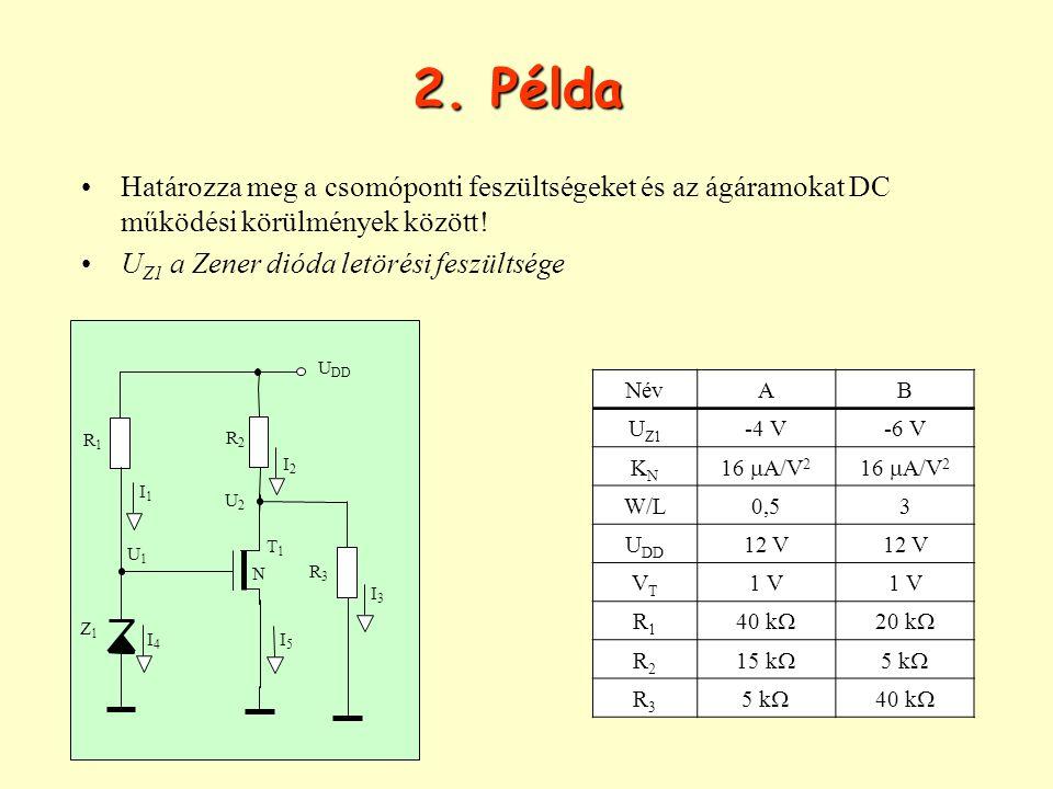 2. Példa Határozza meg a csomóponti feszültségeket és az ágáramokat DC működési körülmények között! U Z1 a Zener dióda letörési feszültsége U DD U2U2