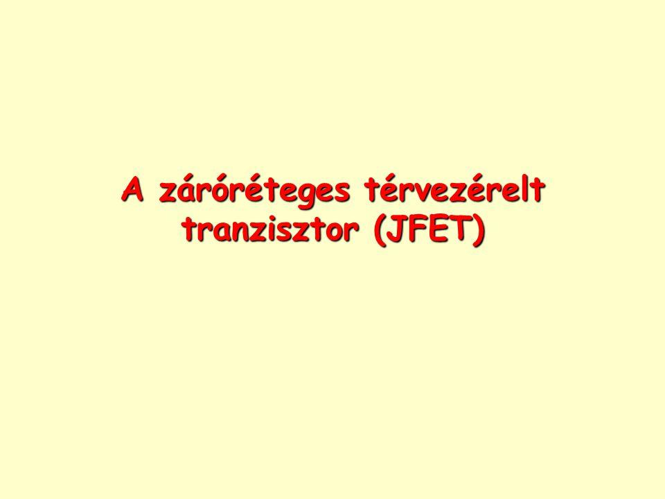 Záróréteges térvezérelt tranzisztor (Junction Field Effect Transistor, JFET) Alapszerkezet A forrás (source) és a nyelő (drain) elektródák közötti többségi töltéshordozó áramot a kapu (gate) elektródára kapcsolt feszültséggel tudjuk változtatni azáltal, hogy változtatjuk a záróirányba előfeszített pn átmenet feszültségét, ezáltal a kiürített réteg vastagságát, ezáltal az áramvezetésre alkalmas csatorna keresztmetszetét.