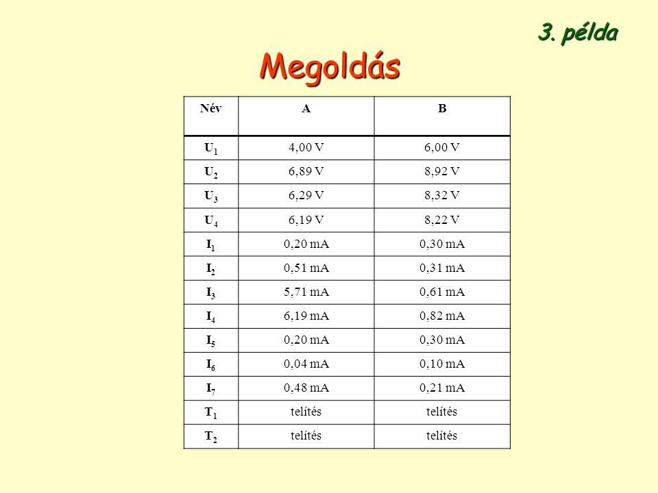 Megoldás NévAB U1U1 4,00 V6,00 V U2U2 6,89 V8,92 V U3U3 6,29 V8,32 V U4U4 6,19 V8,22 V I1I1 0,20 mA0,30 mA I2I2 0,51 mA0,31 mA I3I3 5,71 mA0,61 mA I4I