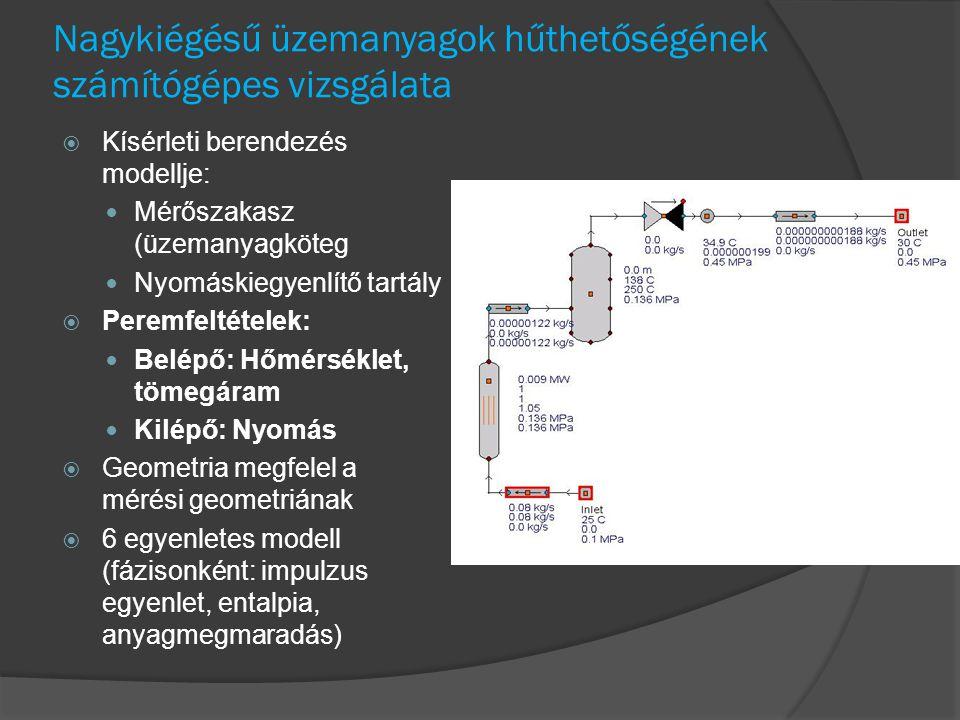 Nagykiégésű üzemanyagok hűthetőségének számítógépes vizsgálata  Kísérleti berendezés modellje: Mérőszakasz (üzemanyagköteg Nyomáskiegyenlítő tartály  Peremfeltételek: Belépő: Hőmérséklet, tömegáram Kilépő: Nyomás  Geometria megfelel a mérési geometriának  6 egyenletes modell (fázisonként: impulzus egyenlet, entalpia, anyagmegmaradás)