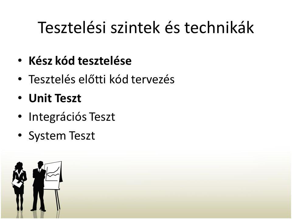 Tesztelési szintek és technikák Kész kód tesztelése Tesztelés előtti kód tervezés Unit Teszt Integrációs Teszt System Teszt