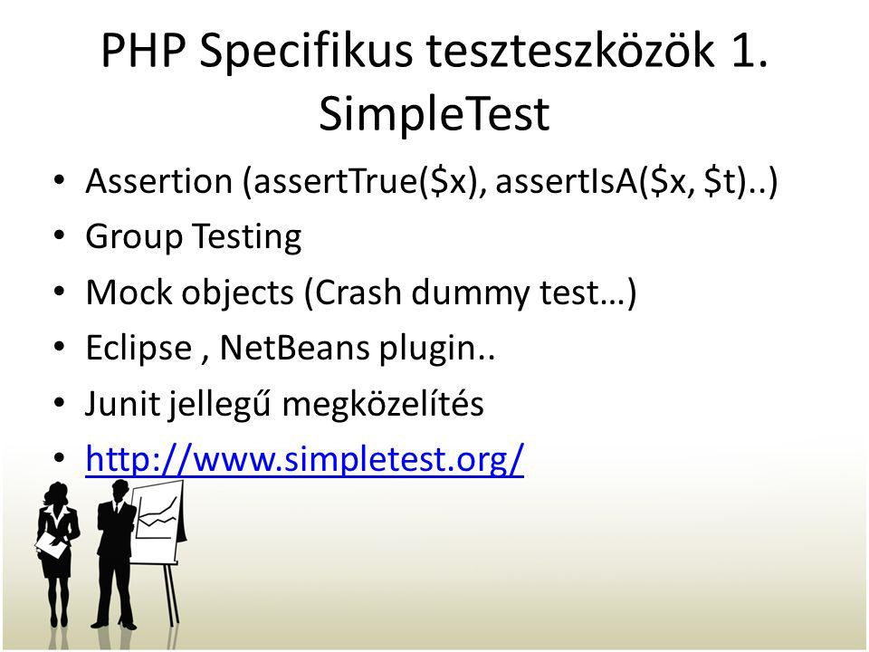 PHP Specifikus teszteszközök 2.Lime Assertion elnevezési konvenció elhagyása..