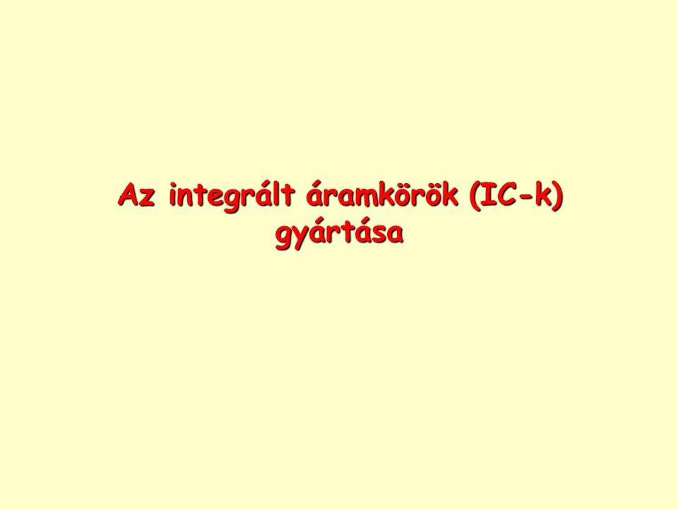 Integrált áramkörök Az integrált áramkörök fejlődését útitervekkel (roadmap) irányítják.