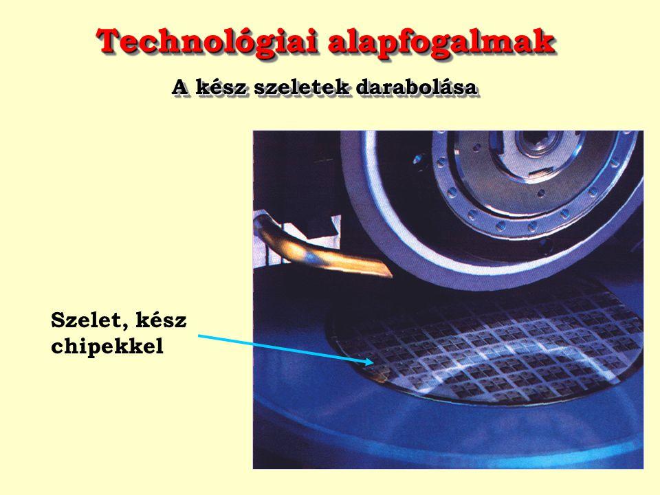 Szelet, kész chipekkel Technológiai alapfogalmak A kész szeletek darabolása Technológiai alapfogalmak A kész szeletek darabolása