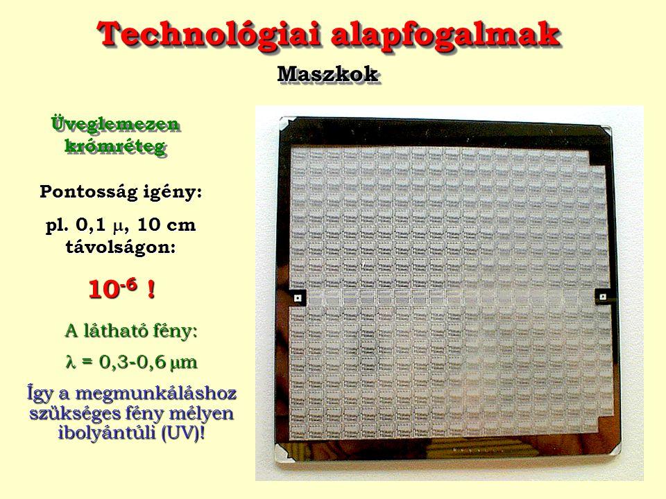 Technológiai alapfogalmak Maszkok Maszkok Üveglemezen krómréteg Pontosság igény: pl. 0,1 , 10 cm távolságon: 10 -6 ! A látható fény: = 0,3-0,6  m =