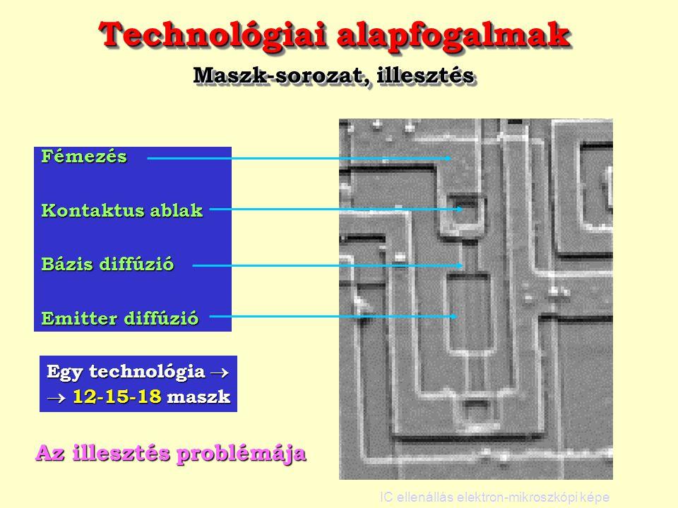 Technológiai alapfogalmak Maszk-sorozat, illesztés Technológiai alapfogalmak Maszk-sorozat, illesztés IC ellenállás elektron-mikroszkópi képe Fémezés