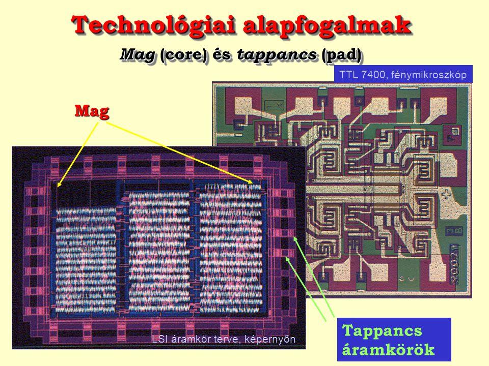 Technológiai alapfogalmak Mag (core) és tappancs (pad) Technológiai alapfogalmak Mag (core) és tappancs (pad) TTL 7400, fénymikroszkóp LSI áramkör ter